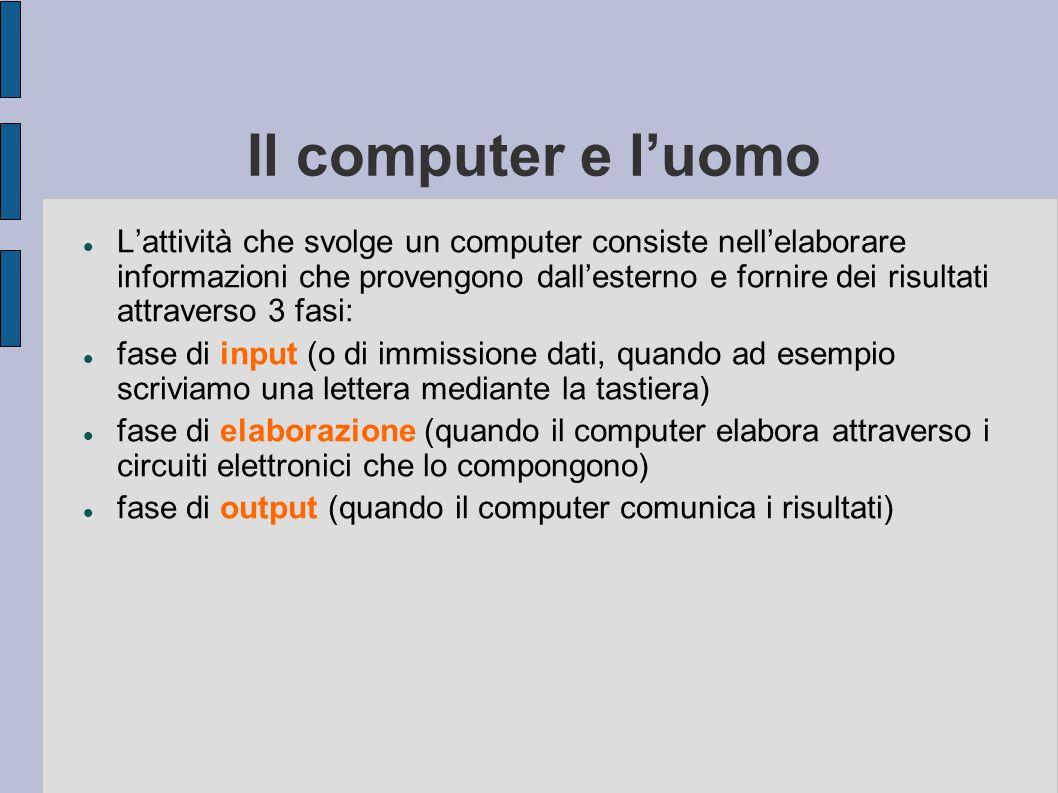 Il computer e l'uomo L'uomo… Il computer… Riceve informazioni dal mondo esterno con i 5 sensi Riceve informazioni dal mondo esterno con le periferiche