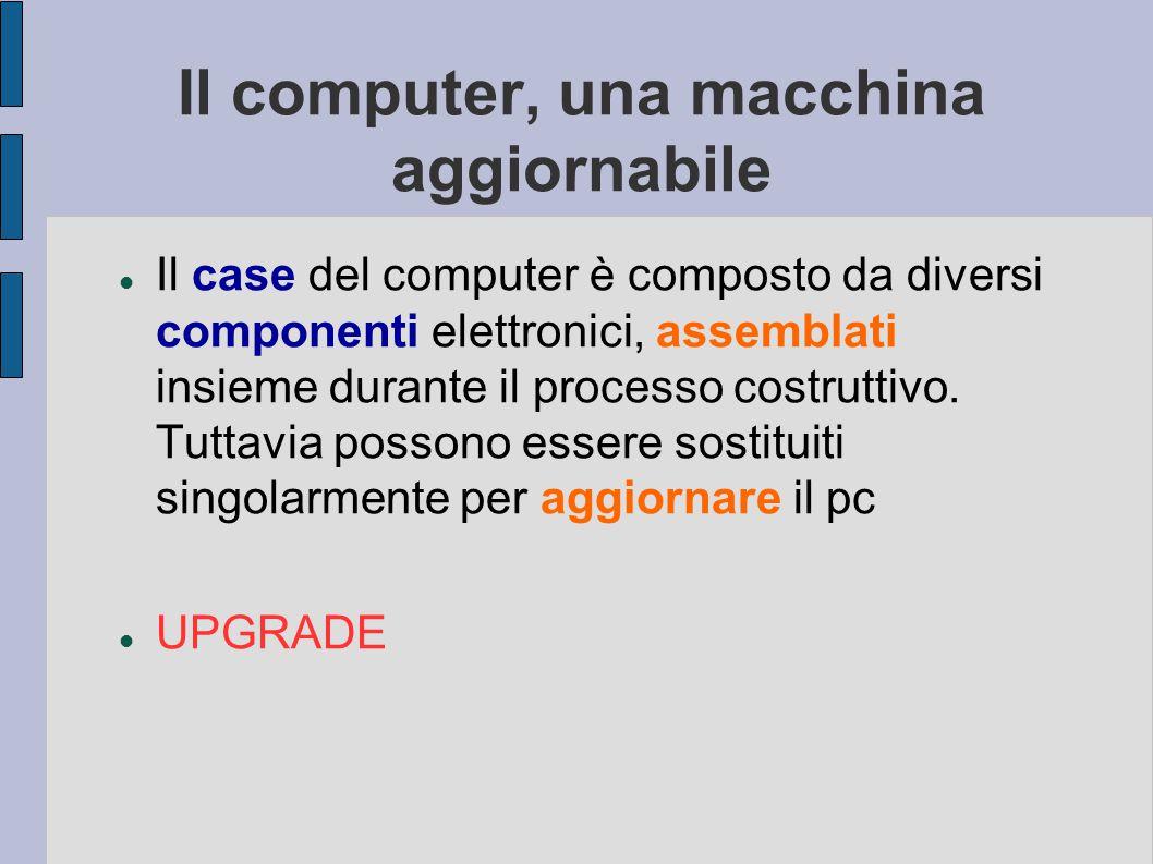 Il computer e l'uomo L'attività che svolge un computer consiste nell'elaborare informazioni che provengono dall'esterno e fornire dei risultati attrav