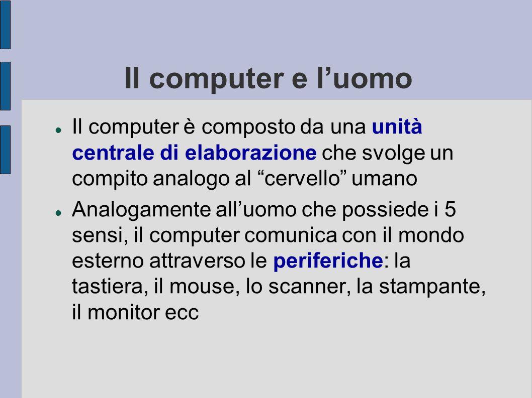 Il computer e l'uomo Un computer è formato da hardware, software e firmware L'Hardware è l'insieme delle parti solide che lo compongono, come ad esemp