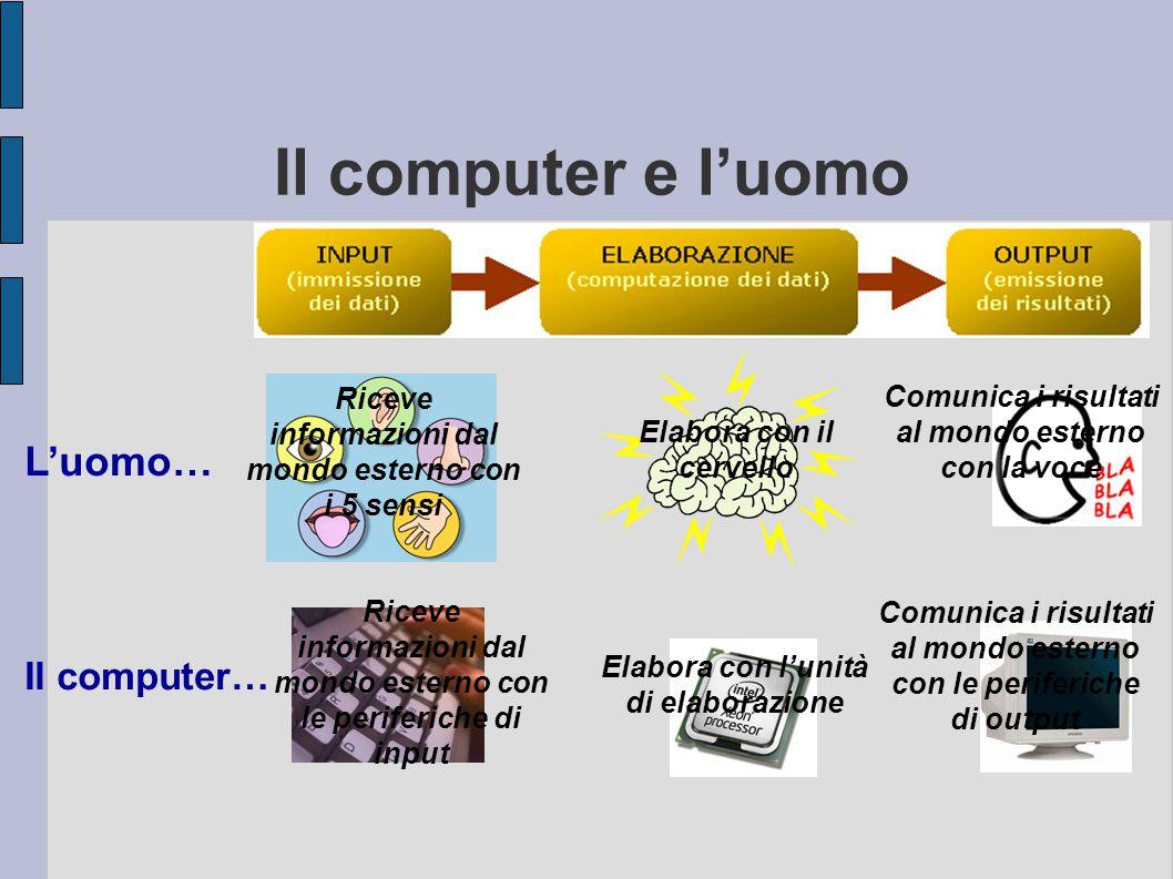 """Il computer e l'uomo Il computer è composto da una unità centrale di elaborazione che svolge un compito analogo al """"cervello"""" umano Analogamente all'u"""