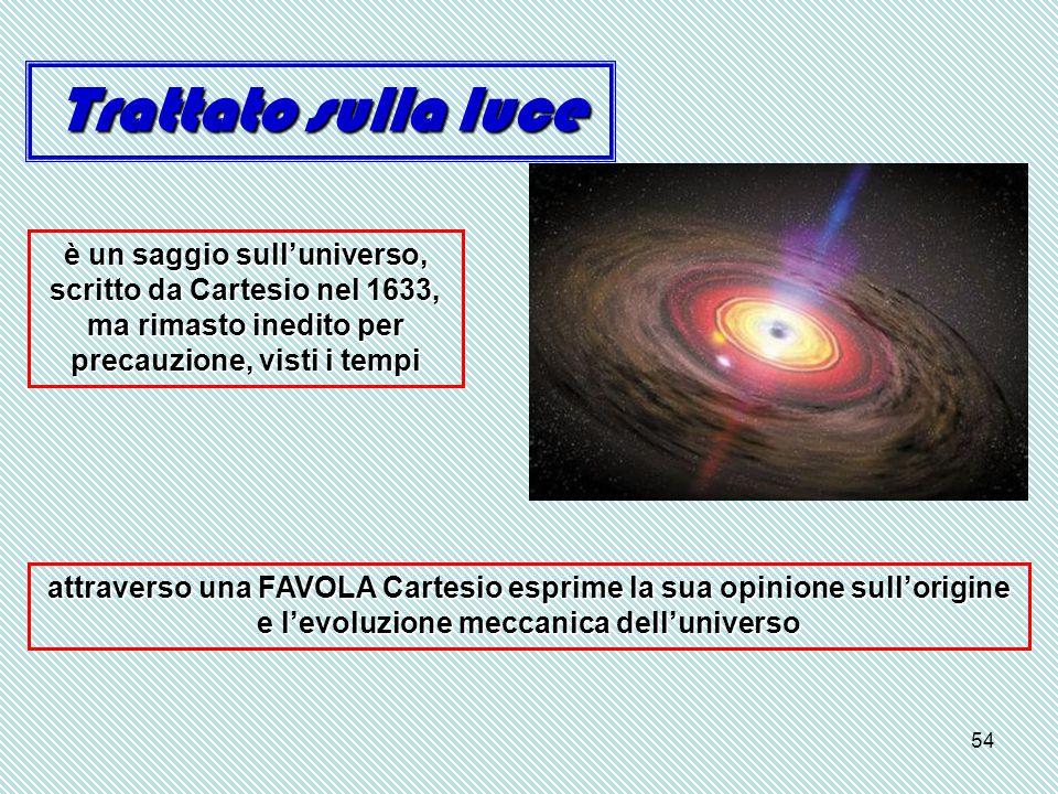 54 Trattato sulla luce è un saggio sull'universo, scritto da Cartesio nel 1633, ma rimasto inedito per precauzione, visti i tempi attraverso una FAVOLA Cartesio esprime la sua opinione sull'origine e l'evoluzione meccanica dell'universo
