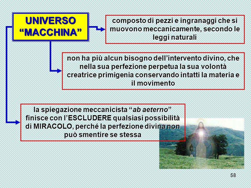 """58 UNIVERSO """"MACCHINA"""" composto di pezzi e ingranaggi che si muovono meccanicamente, secondo le leggi naturali non ha più alcun bisogno dell'intervent"""