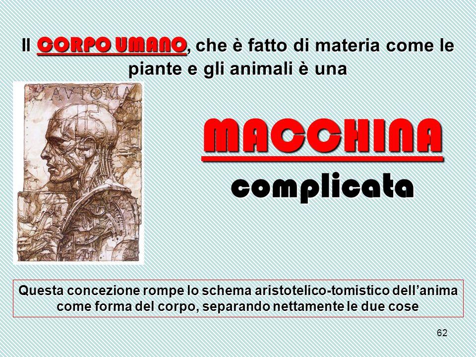62 Il CORPO UMANO, che è fatto di materia come le piante e gli animali è una MACCHINA complicata Questa concezione rompe lo schema aristotelico-tomistico dell'anima come forma del corpo, separando nettamente le due cose