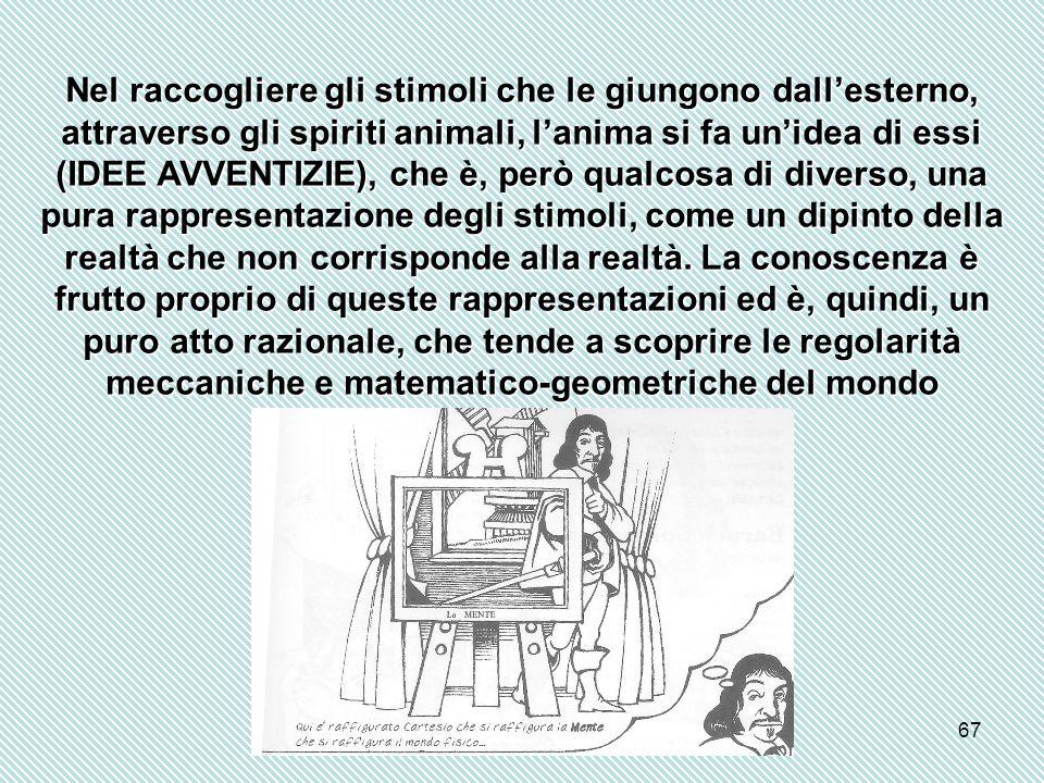 67 Nel raccogliere gli stimoli che le giungono dall'esterno, attraverso gli spiriti animali, l'anima si fa un'idea di essi (IDEE AVVENTIZIE), che è, p