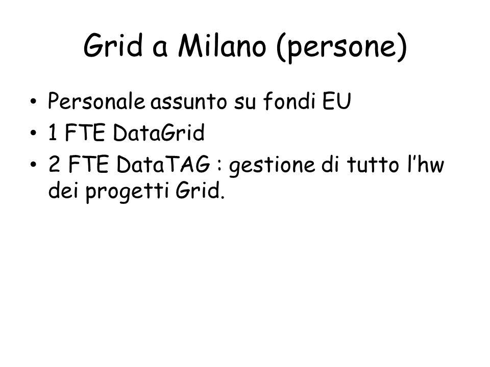 Grid a Milano (persone) Personale assunto su fondi EU 1 FTE DataGrid 2 FTE DataTAG : gestione di tutto l'hw dei progetti Grid.
