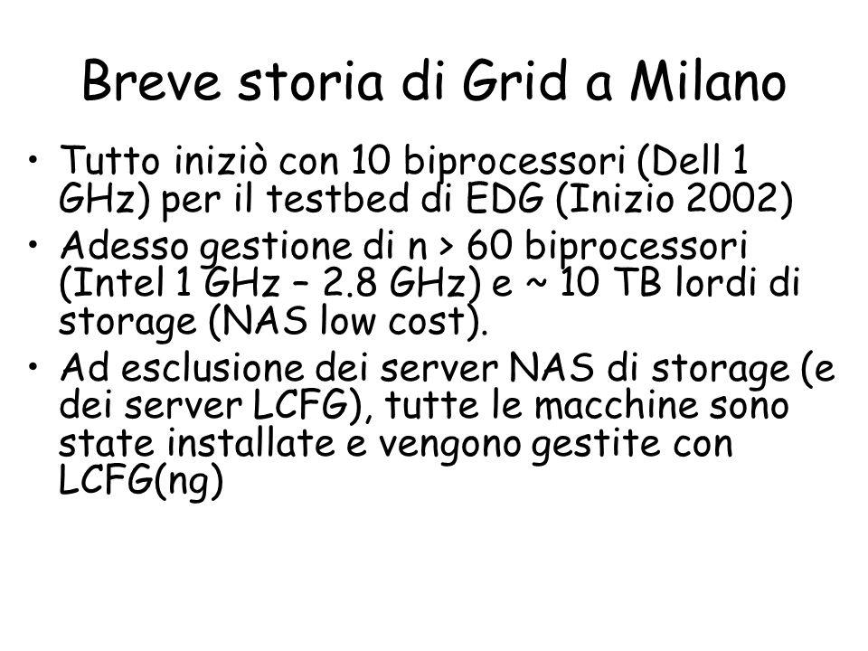 Breve storia di Grid a Milano Tutto iniziò con 10 biprocessori (Dell 1 GHz) per il testbed di EDG (Inizio 2002) Adesso gestione di n > 60 biprocessori
