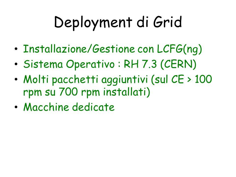 Deployment di Grid Installazione/Gestione con LCFG(ng) Sistema Operativo : RH 7.3 (CERN) Molti pacchetti aggiuntivi (sul CE > 100 rpm su 700 rpm insta
