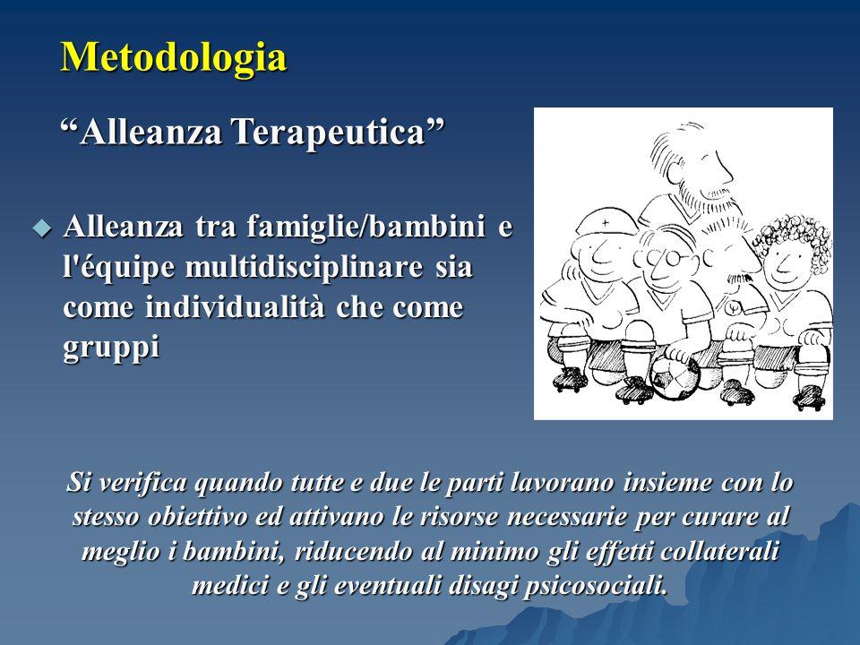 """Metodologia """"Alleanza Terapeutica""""  Alleanza tra famiglie/bambini e l'équipe multidisciplinare sia come individualità che come gruppi Si verifica qua"""