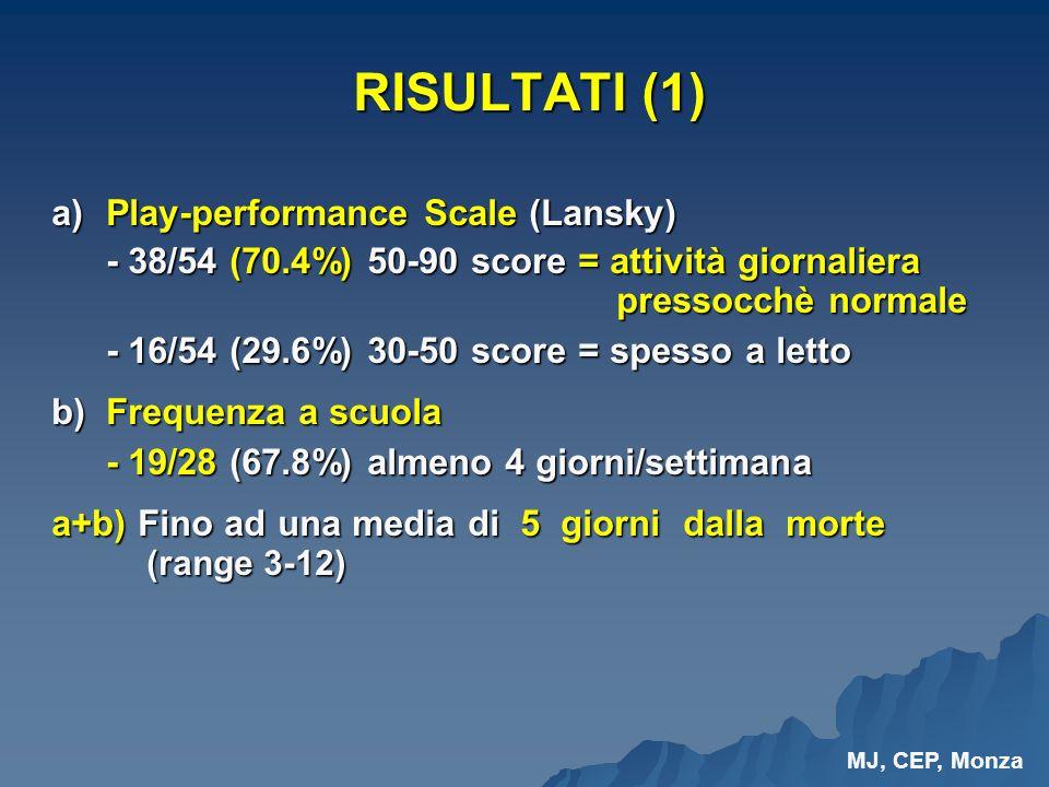 RISULTATI (1) RISULTATI (1) a)Play-performance Scale (Lansky) - 38/54 (70.4%) 50-90 score = attività giornaliera - 38/54 (70.4%) 50-90 score = attivit