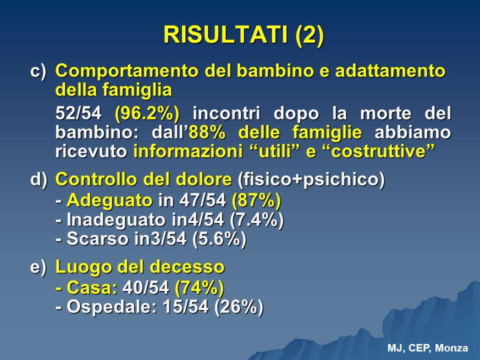 RISULTATI (2) RISULTATI (2) c)Comportamento del bambino e adattamento della famiglia 52/54 (96.2%) incontri dopo la morte del bambino: dall'88% delle
