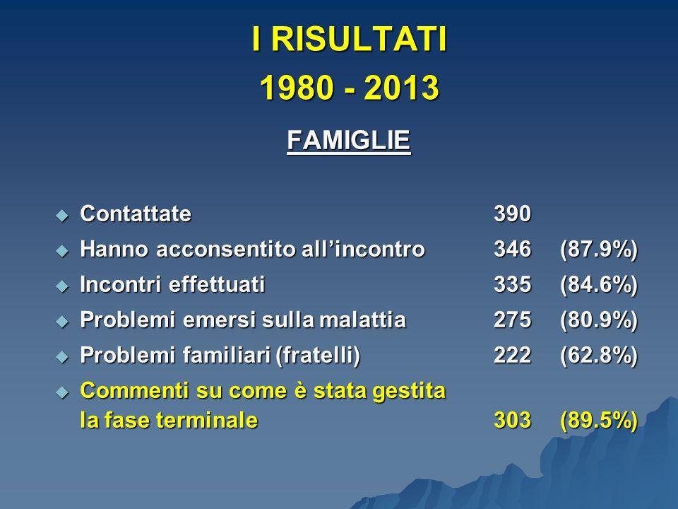 I RISULTATI 1980 - 2013 FAMIGLIE  Contattate390  Hanno acconsentito all'incontro346(87.9%)  Incontri effettuati335(84.6%)  Problemi emersi sulla m