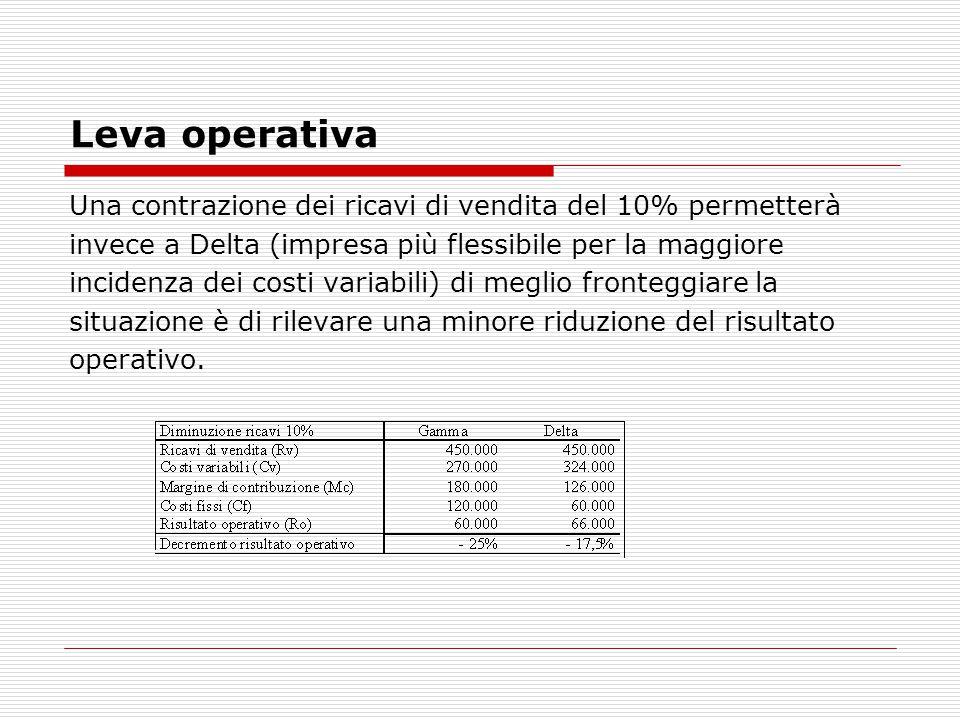 Leva operativa Una contrazione dei ricavi di vendita del 10% permetterà invece a Delta (impresa più flessibile per la maggiore incidenza dei costi var