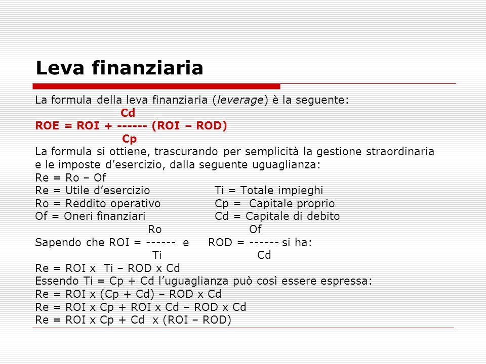 Leva finanziaria La formula della leva finanziaria (leverage) è la seguente: Cd ROE = ROI + ------ (ROI – ROD) Cp La formula si ottiene, trascurando p