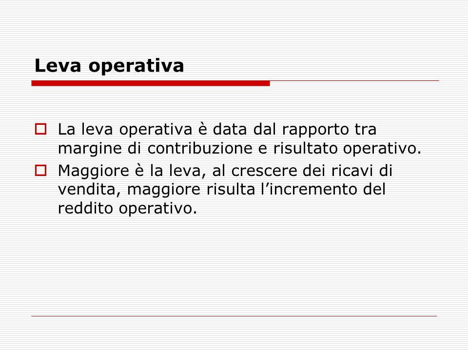 Leva operativa  La leva operativa è data dal rapporto tra margine di contribuzione e risultato operativo.  Maggiore è la leva, al crescere dei ricav