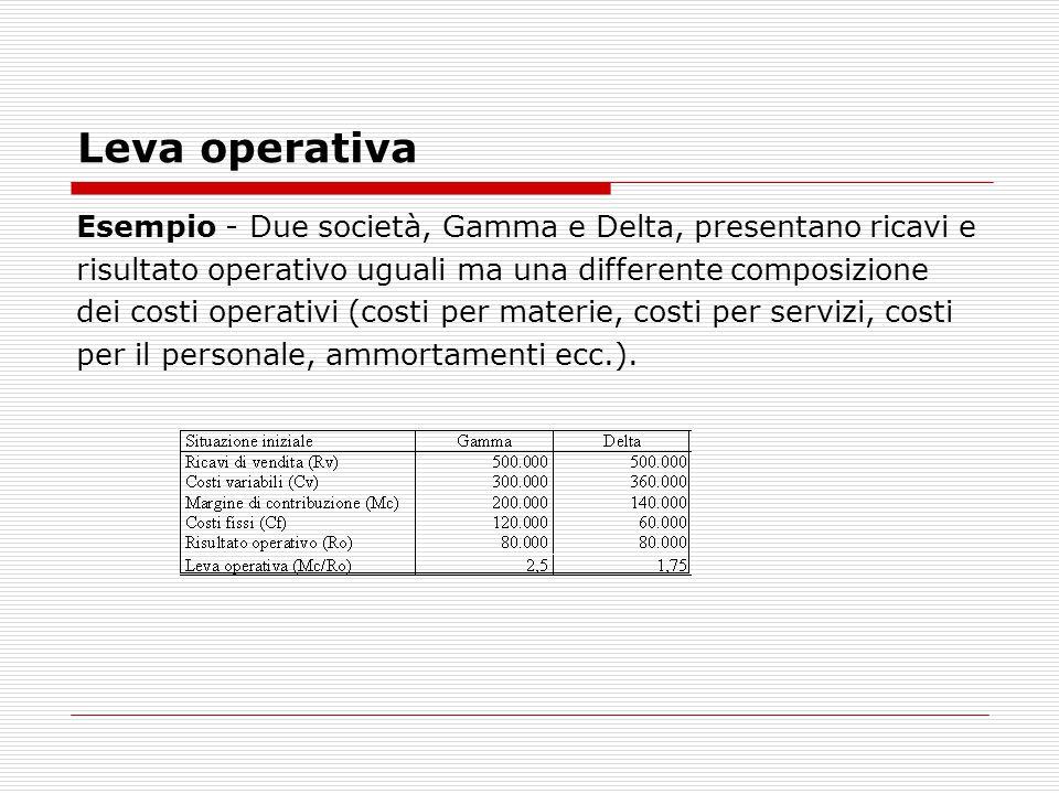Leva operativa In relazione a una crescita dei ricavi di vendita del 10% si avrà un incremento del risultato operativo del 25% (10% x 2,5) per Gamma e del 17,5% (10% x 1,75) per Delta.
