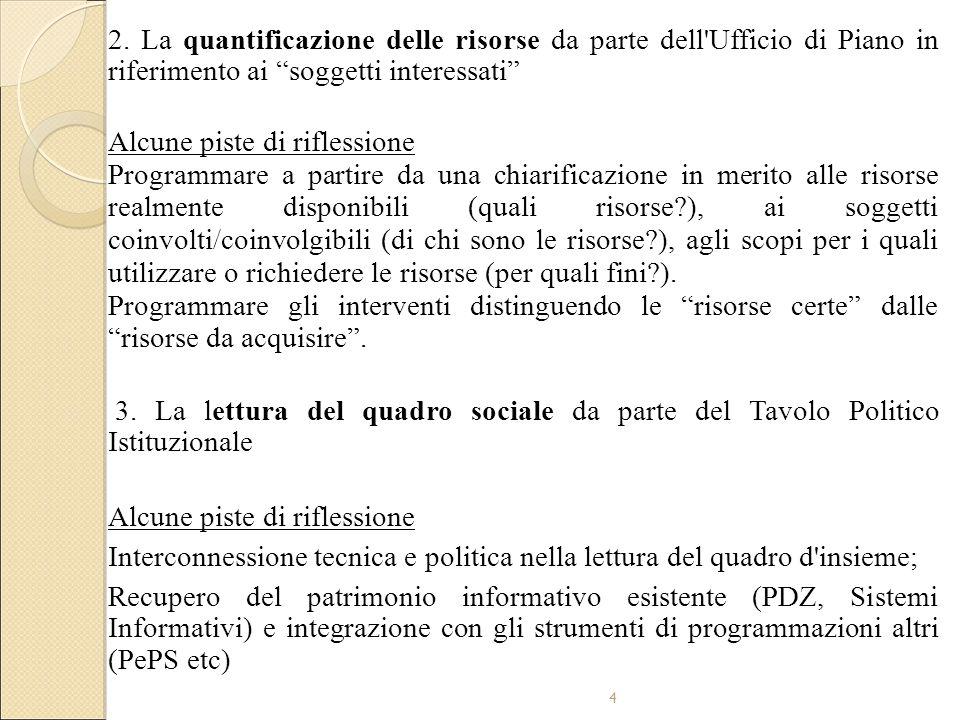 """4 2. La quantificazione delle risorse da parte dell'Ufficio di Piano in riferimento ai """"soggetti interessati"""" Alcune piste di riflessione Programmare"""