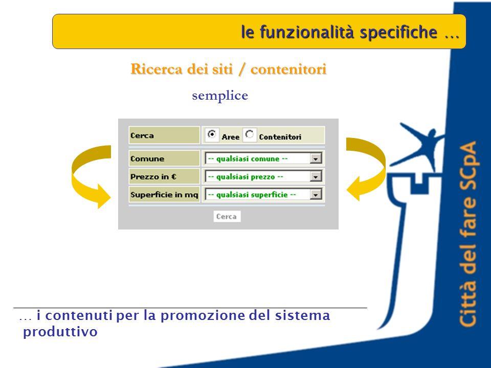le funzionalità specifiche … … i contenuti per la promozione del sistema produttivo Ricerca dei siti / contenitori semplice