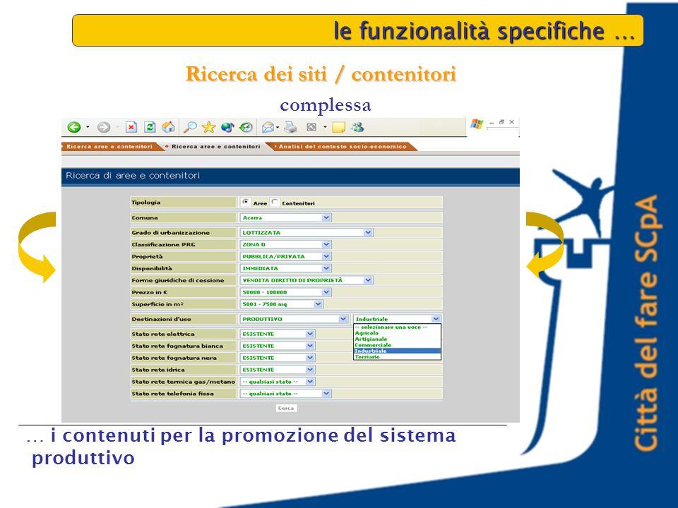 le funzionalità specifiche … … i contenuti per la promozione del sistema produttivo Ricerca dei siti / contenitori complessa