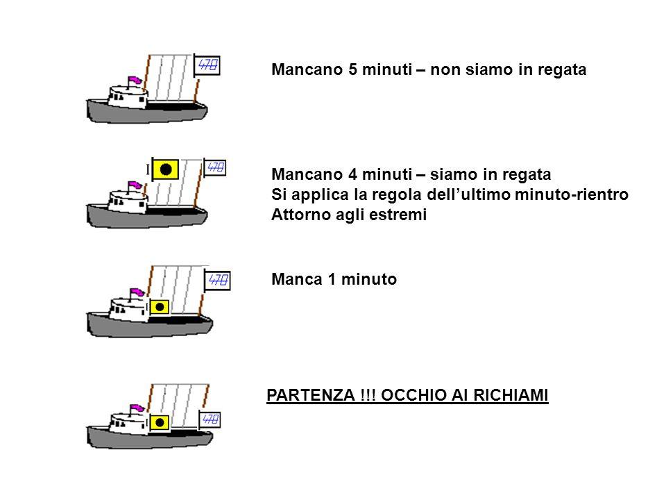 Mancano 5 minuti – non siamo in regata Mancano 4 minuti – siamo in regata Si applica la regola dell'ultimo minuto-rientro Attorno agli estremi Manca 1 minuto PARTENZA !!.