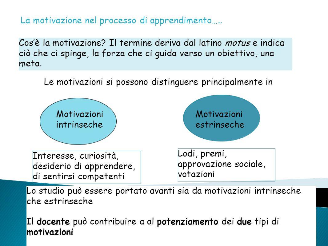 La motivazione nel processo di apprendimento….. Cos'è la motivazione? Il termine deriva dal latino motus e indica ciò che ci spinge, la forza che ci g