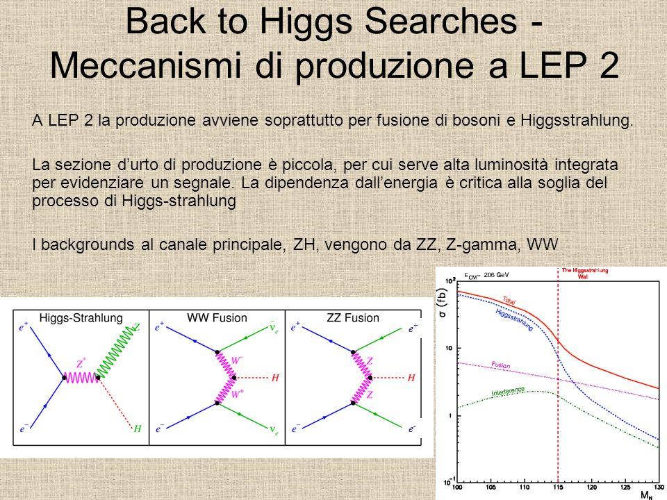 Back to Higgs Searches - Meccanismi di produzione a LEP 2 A LEP 2 la produzione avviene soprattutto per fusione di bosoni e Higgsstrahlung.
