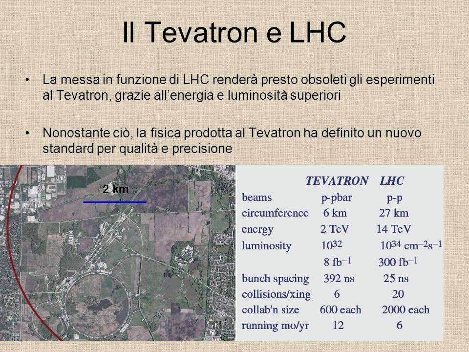 Il Tevatron e LHC La messa in funzione di LHC renderà presto obsoleti gli esperimenti al Tevatron, grazie all'energia e luminosità superiori Nonostante ciò, la fisica prodotta al Tevatron ha definito un nuovo standard per qualità e precisione 2 km