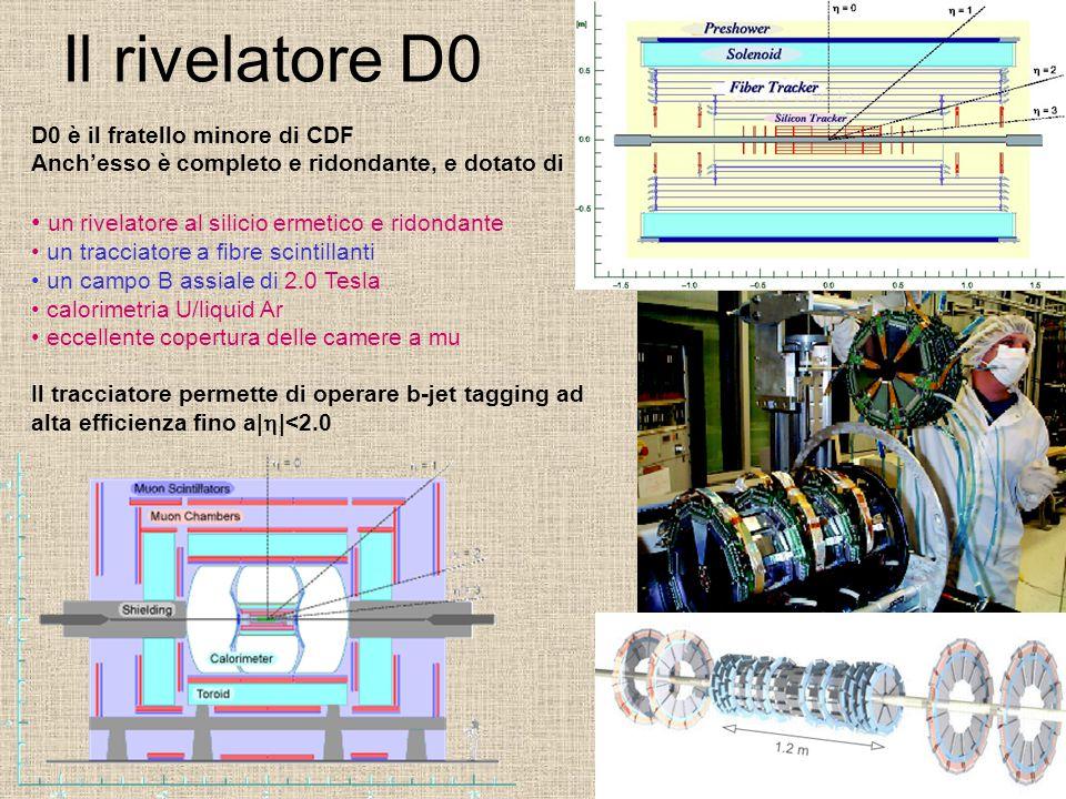 Il rivelatore D0 D0 è il fratello minore di CDF Anch'esso è completo e ridondante, e dotato di un rivelatore al silicio ermetico e ridondante un tracciatore a fibre scintillanti un campo B assiale di 2.0 Tesla calorimetria U/liquid Ar eccellente copertura delle camere a mu Il tracciatore permette di operare b-jet tagging ad alta efficienza fino a|  |<2.0