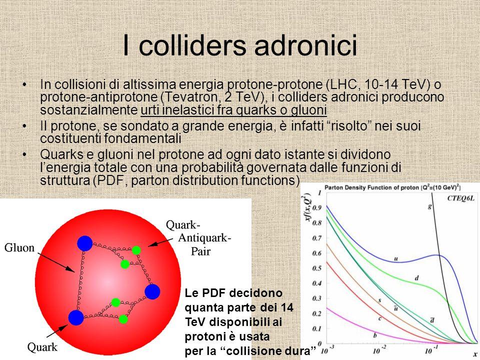 I colliders adronici In collisioni di altissima energia protone-protone (LHC, 10-14 TeV) o protone-antiprotone (Tevatron, 2 TeV), i colliders adronici producono sostanzialmente urti inelastici fra quarks o gluoni Il protone, se sondato a grande energia, è infatti risolto nei suoi costituenti fondamentali Quarks e gluoni nel protone ad ogni dato istante si dividono l'energia totale con una probabilità governata dalle funzioni di struttura (PDF, parton distribution functions) Le PDF decidono quanta parte dei 14 TeV disponibili ai protoni è usata per la collisione dura