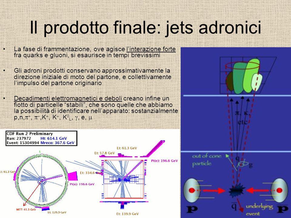 Il prodotto finale: jets adronici La fase di frammentazione, ove agisce l'interazione forte fra quarks e gluoni, si esaurisce in tempi brevissimi Gli adroni prodotti conservano approssimativamente la direzione iniziale di moto del partone, e collettivamente l'impulso del partone originario Decadimenti elettromagnetici e deboli creano infine un fiotto di particelle stabili , che sono quelle che abbiamo la possibilità di identificare nell'apparato: sostanzialmente p,n,  ,  ,K , K , K  L, ,  e, 