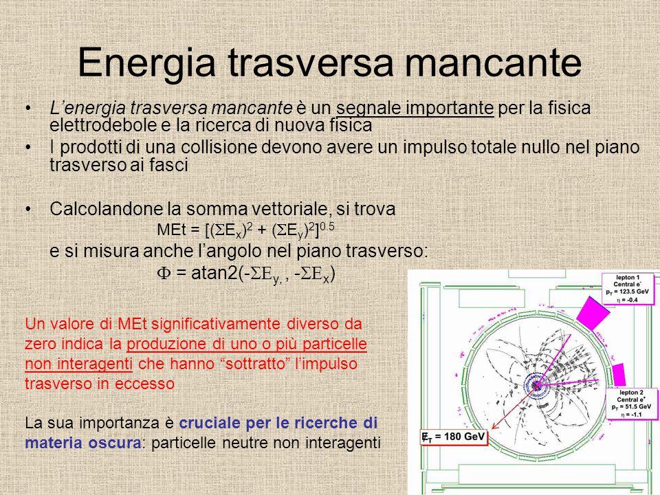 Energia trasversa mancante L'energia trasversa mancante è un segnale importante per la fisica elettrodebole e la ricerca di nuova fisica I prodotti di una collisione devono avere un impulso totale nullo nel piano trasverso ai fasci Calcolandone la somma vettoriale, si trova MEt = [(  E x ) 2 + (  E y ) 2 ] 0.5 e si misura anche l'angolo nel piano trasverso:  = atan2(-  y,, -  x ) Un valore di MEt significativamente diverso da zero indica la produzione di uno o più particelle non interagenti che hanno sottratto l'impulso trasverso in eccesso La sua importanza è cruciale per le ricerche di materia oscura: particelle neutre non interagenti