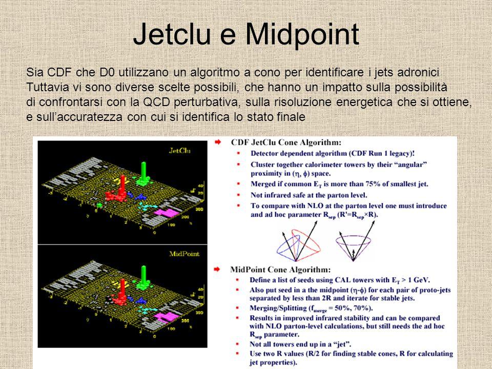 Jetclu e Midpoint Sia CDF che D0 utilizzano un algoritmo a cono per identificare i jets adronici Tuttavia vi sono diverse scelte possibili, che hanno un impatto sulla possibilità di confrontarsi con la QCD perturbativa, sulla risoluzione energetica che si ottiene, e sull'accuratezza con cui si identifica lo stato finale