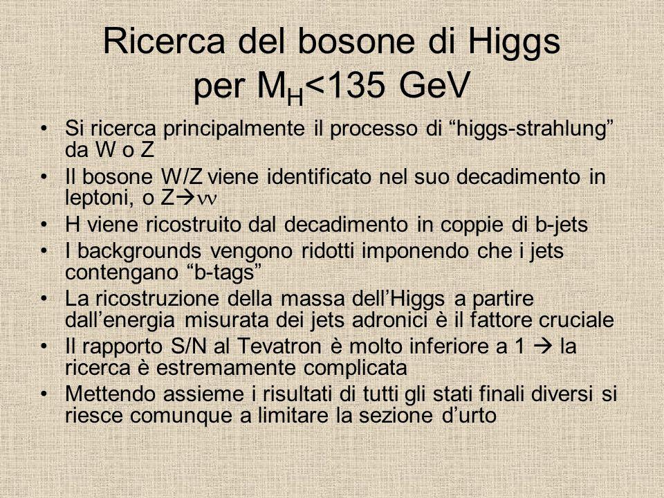 Ricerca del bosone di Higgs per M H <135 GeV Si ricerca principalmente il processo di higgs-strahlung da W o Z Il bosone W/Z viene identificato nel suo decadimento in leptoni, o Z  H viene ricostruito dal decadimento in coppie di b-jets I backgrounds vengono ridotti imponendo che i jets contengano b-tags La ricostruzione della massa dell'Higgs a partire dall'energia misurata dei jets adronici è il fattore cruciale Il rapporto S/N al Tevatron è molto inferiore a 1  la ricerca è estremamente complicata Mettendo assieme i risultati di tutti gli stati finali diversi si riesce comunque a limitare la sezione d'urto