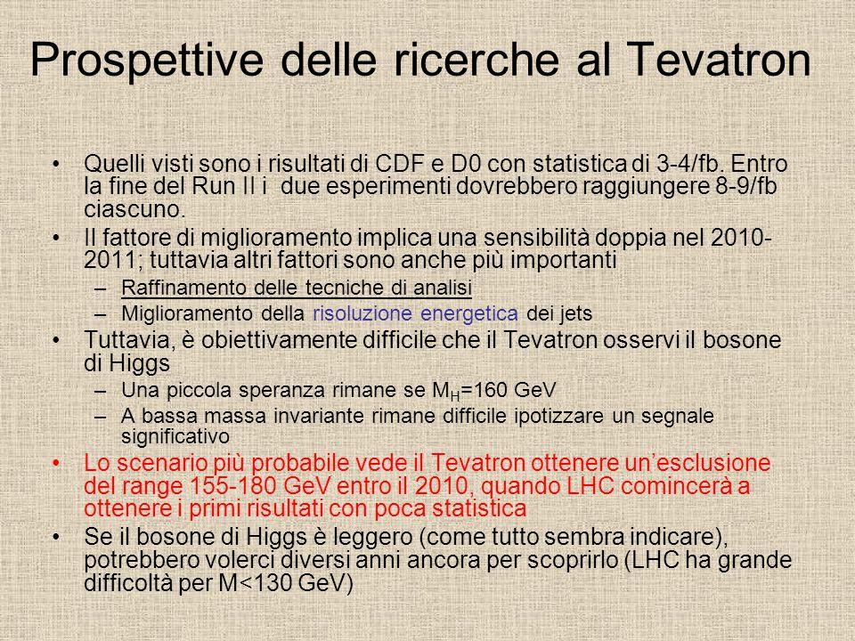 Prospettive delle ricerche al Tevatron Quelli visti sono i risultati di CDF e D0 con statistica di 3-4/fb.