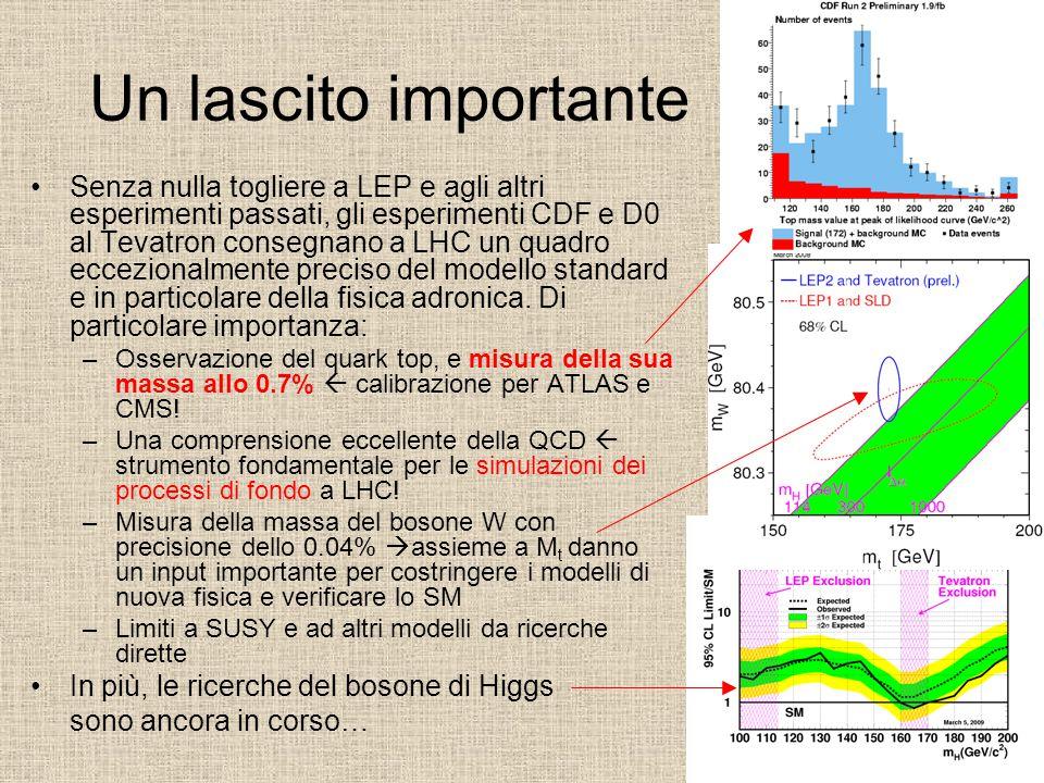 Un lascito importante Senza nulla togliere a LEP e agli altri esperimenti passati, gli esperimenti CDF e D0 al Tevatron consegnano a LHC un quadro eccezionalmente preciso del modello standard e in particolare della fisica adronica.