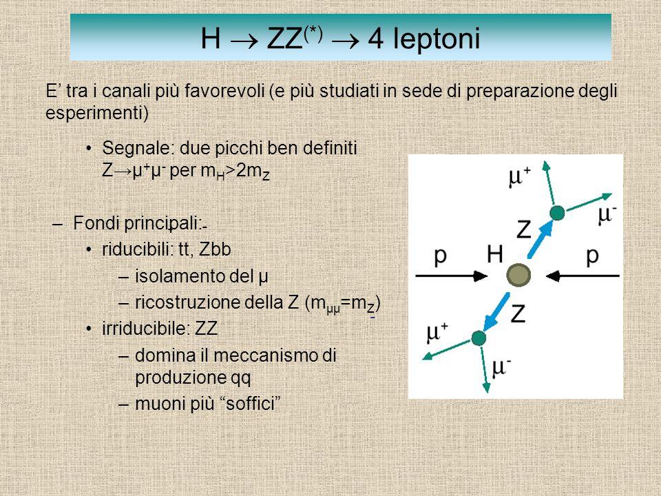 H  ZZ (*)  4 leptoni E' tra i canali più favorevoli (e più studiati in sede di preparazione degli esperimenti) Segnale: due picchi ben definiti Z→μ + μ - per m H >2m Z –Fondi principali: riducibili: tt, Zbb –isolamento del μ –ricostruzione della Z (m μμ =m Z ) irriducibile: ZZ –domina il meccanismo di produzione qq –muoni più soffici - - -