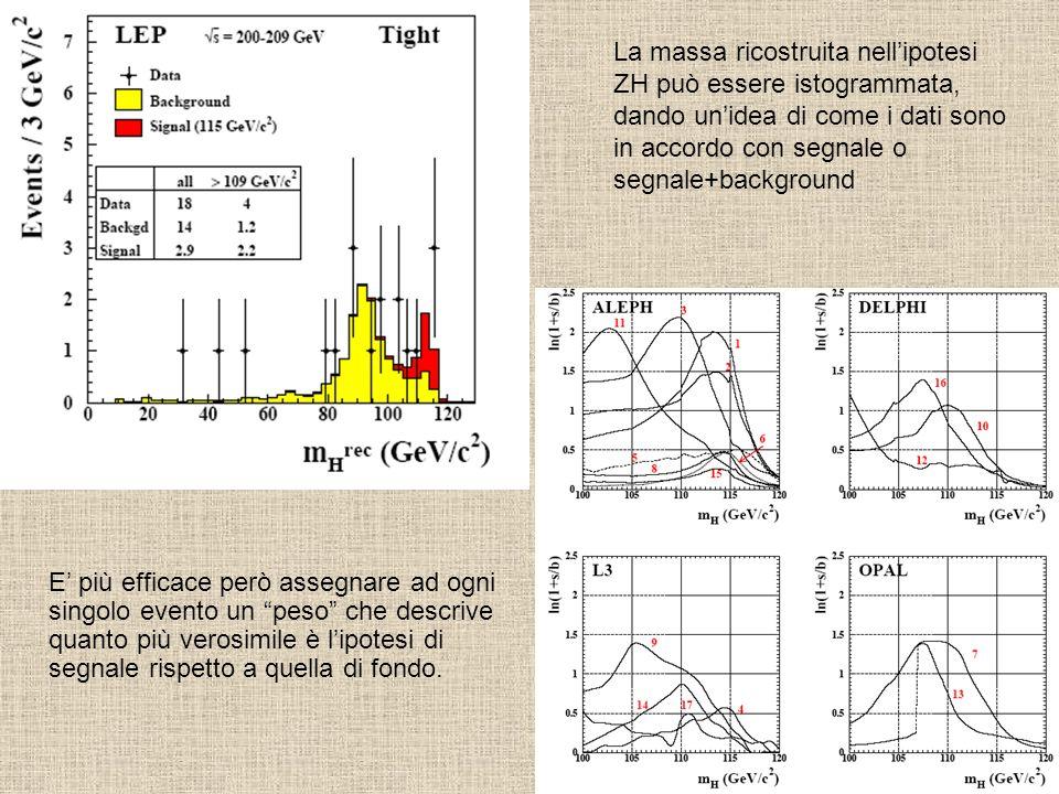 La massa ricostruita nell'ipotesi ZH può essere istogrammata, dando un'idea di come i dati sono in accordo con segnale o segnale+background E' più efficace però assegnare ad ogni singolo evento un peso che descrive quanto più verosimile è l'ipotesi di segnale rispetto a quella di fondo.