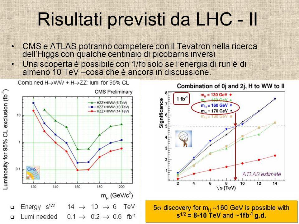 Risultati previsti da LHC - II CMS e ATLAS potranno competere con il Tevatron nella ricerca dell'Higgs con qualche centinaio di picobarns inversi Una scoperta è possibile con 1/fb solo se l'energia di run è di almeno 10 TeV –cosa che è ancora in discussione.