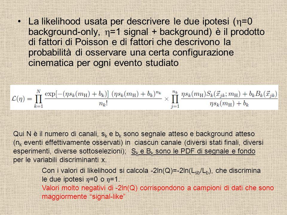La likelihood usata per descrivere le due ipotesi (  =0 background-only,  =1 signal + background) è il prodotto di fattori di Poisson e di fattori che descrivono la probabilità di osservare una certa configurazione cinematica per ogni evento studiato Qui N è il numero di canali, s k e b k sono segnale atteso e background atteso (n k eventi effettivamente osservati) in ciascun canale (diversi stati finali, diversi esperimenti, diverse sottoselezioni); S k e B k sono le PDF di segnale e fondo per le variabili discriminanti x.