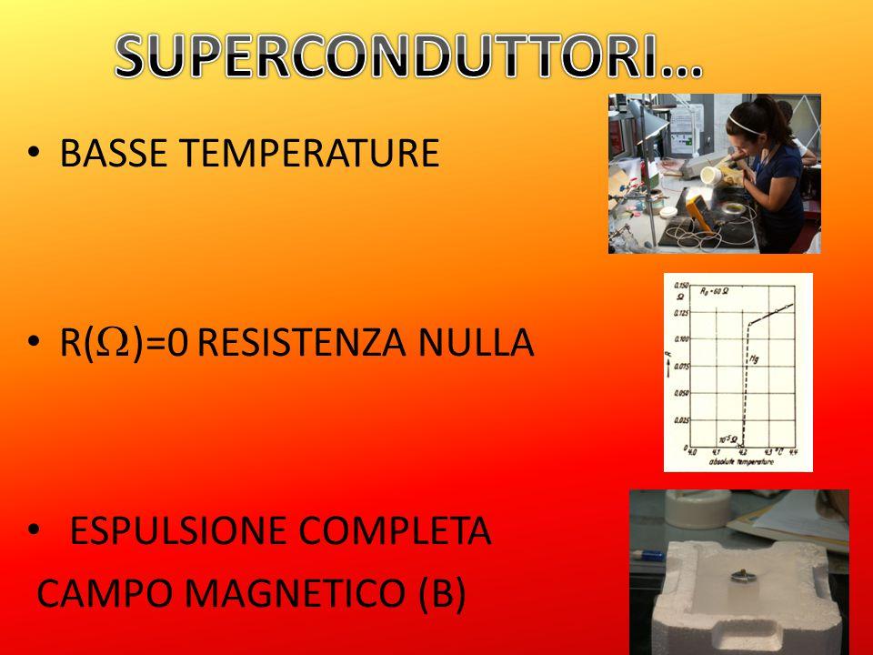 BASSE TEMPERATURE R(  )=0 RESISTENZA NULLA ESPULSIONE COMPLETA CAMPO MAGNETICO (B)