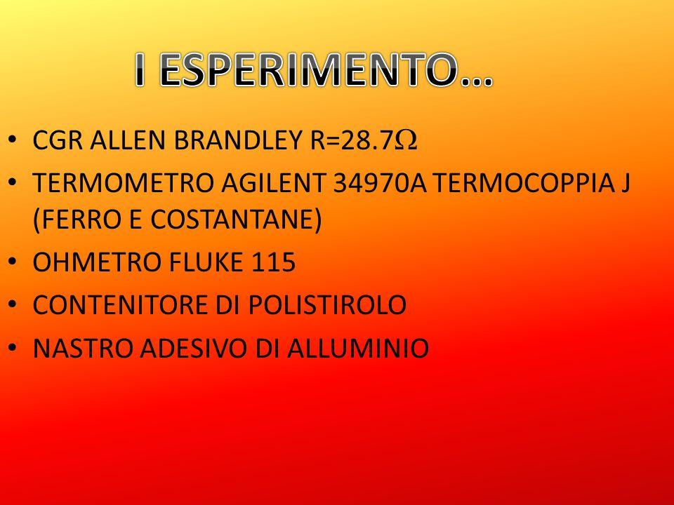 CGR ALLEN BRANDLEY R=28.7  TERMOMETRO AGILENT 34970A TERMOCOPPIA J (FERRO E COSTANTANE) OHMETRO FLUKE 115 CONTENITORE DI POLISTIROLO NASTRO ADESIVO DI ALLUMINIO