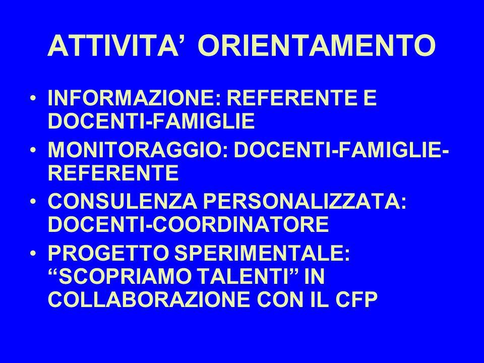 ATTIVITA' ORIENTAMENTO INFORMAZIONE: REFERENTE E DOCENTI-FAMIGLIE MONITORAGGIO: DOCENTI-FAMIGLIE- REFERENTE CONSULENZA PERSONALIZZATA: DOCENTI-COORDINATORE PROGETTO SPERIMENTALE: SCOPRIAMO TALENTI IN COLLABORAZIONE CON IL CFP