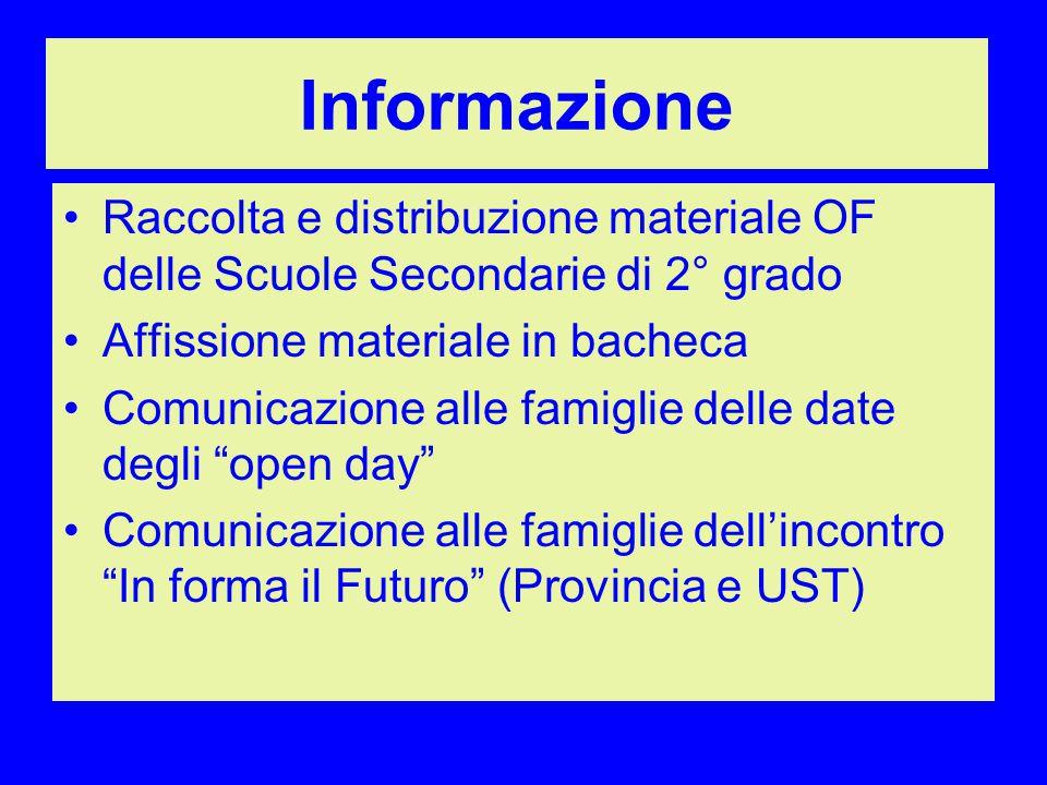 Informazione Raccolta e distribuzione materiale OF delle Scuole Secondarie di 2° grado Affissione materiale in bacheca Comunicazione alle famiglie del