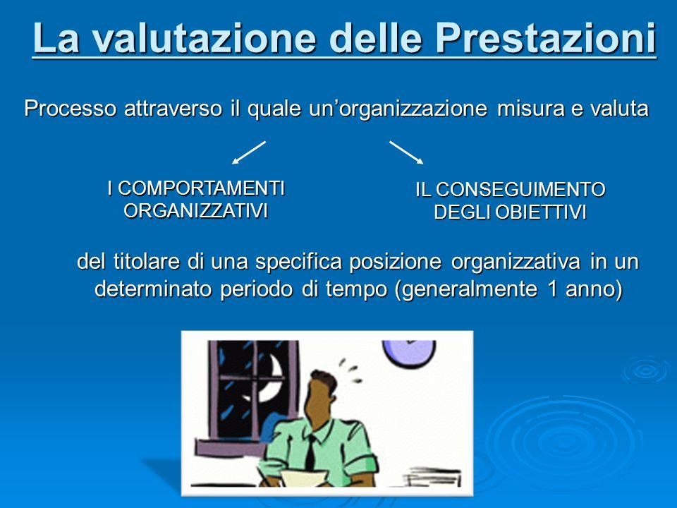 Processo attraverso il quale un'organizzazione misura e valuta La valutazione delle Prestazioni I COMPORTAMENTI ORGANIZZATIVI IL CONSEGUIMENTO DEGLI O