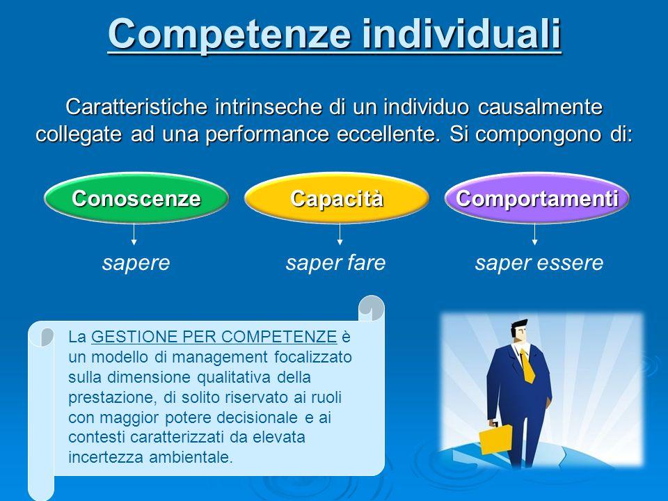 Competenze individuali Caratteristiche intrinseche di un individuo causalmente collegate ad una performance eccellente. Si compongono di: ConoscenzeCa