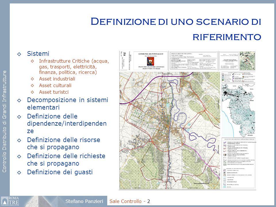 Controllo Distribuito di Grandi Infrastrutture Stefano Panzieri Sale Controllo - 2 Definizione di uno scenario di riferimento ◊Sistemi ◊Infrastrutture