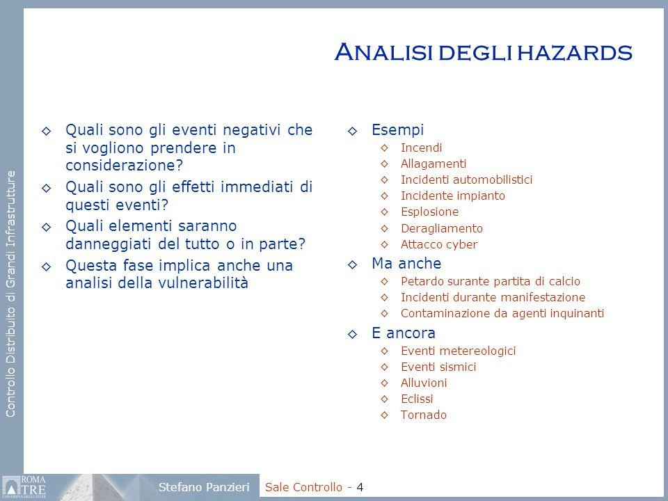 Controllo Distribuito di Grandi Infrastrutture Stefano Panzieri Sale Controllo - 4 Analisi degli hazards ◊Quali sono gli eventi negativi che si voglio