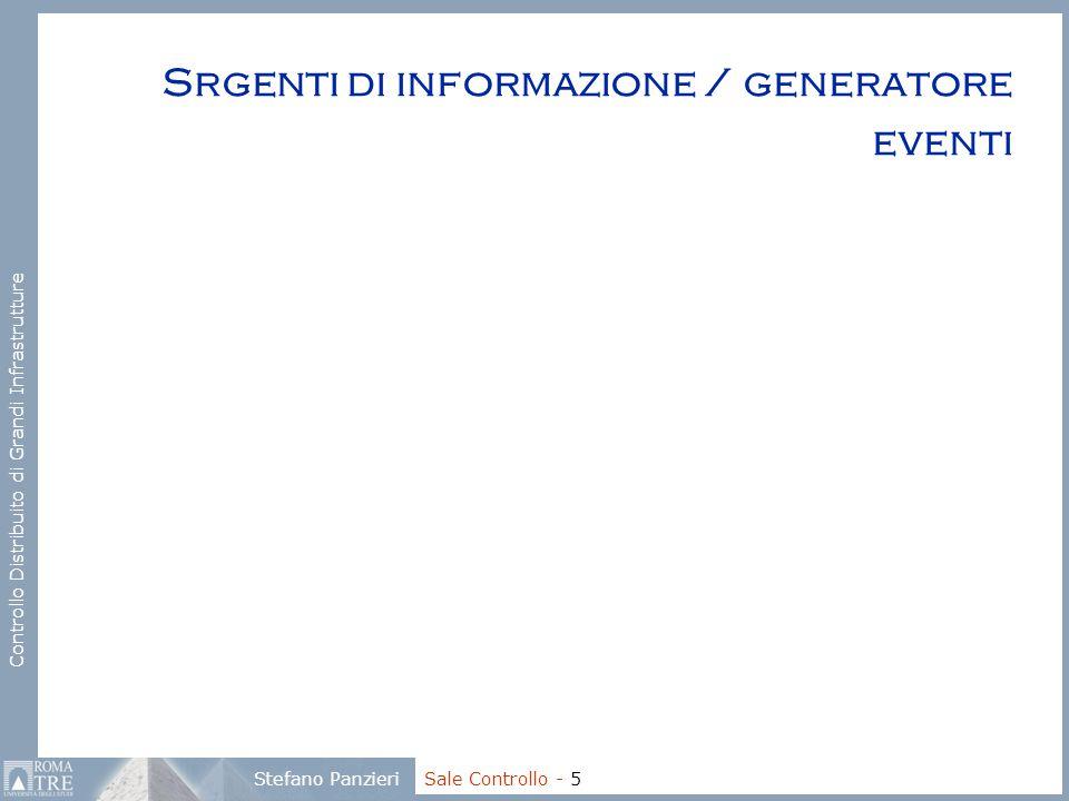 Controllo Distribuito di Grandi Infrastrutture Stefano Panzieri Sale Controllo - 5 Srgenti di informazione / generatore eventi