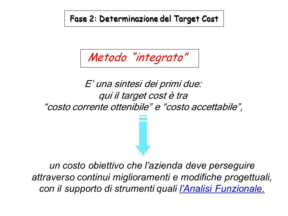 """E' una sintesi dei primi due: qui il target cost è tra """"costo corrente ottenibile"""" e """"costo accettabile"""", Metodo """"integrato"""" Fase 2: Determinazione de"""