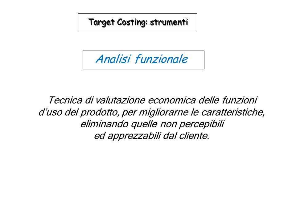 Analisi funzionale Tecnica di valutazione economica delle funzioni d'uso del prodotto, per migliorarne le caratteristiche, eliminando quelle non perce