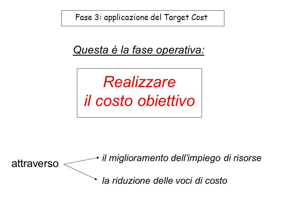 Fase 3: applicazione del Target Cost Questa è la fase operativa: il miglioramento dell'impiego di risorse la riduzione delle voci di costo Realizzare